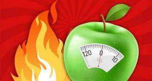 Stoffwechsel anregen: Stoffwechsel beschleunigen