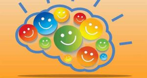 POSITIVES DENKEN - Negative Gedanken loswerden